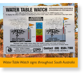 Water Table Watch signs